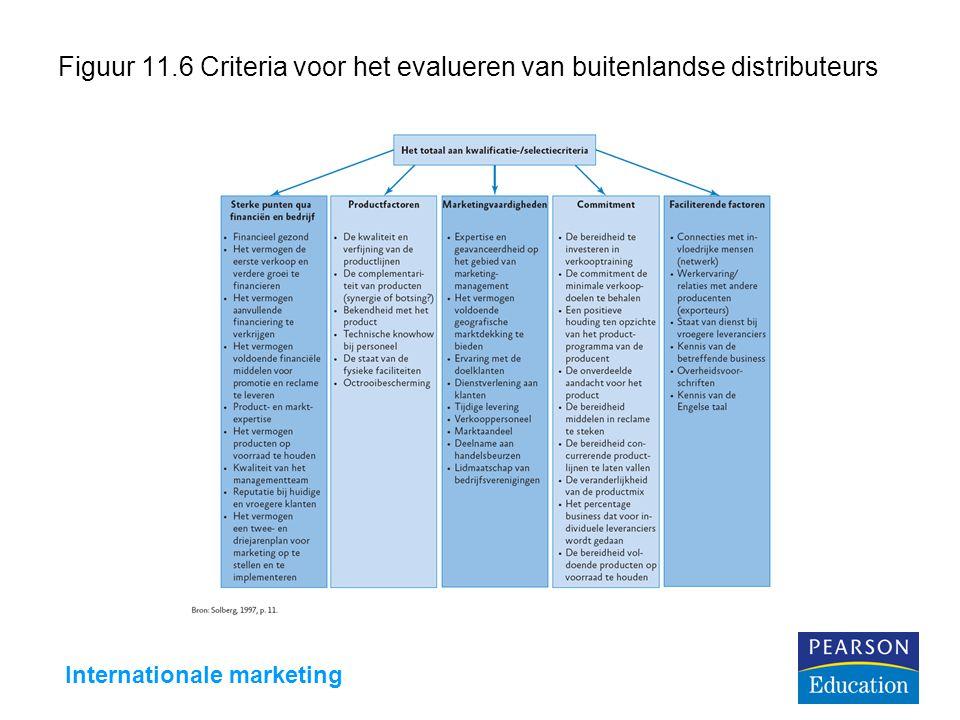 Figuur 11.6 Criteria voor het evalueren van buitenlandse distributeurs