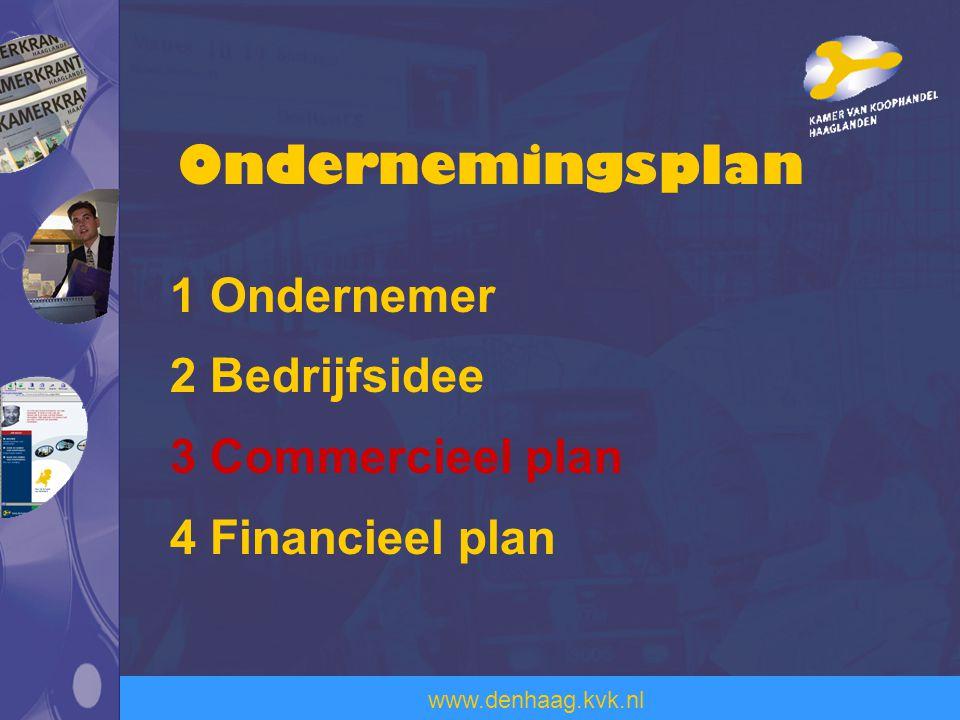 Ondernemingsplan 1 Ondernemer 2 Bedrijfsidee 3 Commercieel plan