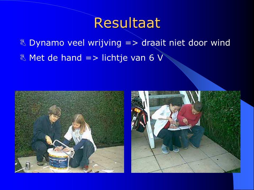 Resultaat Dynamo veel wrijving => draait niet door wind