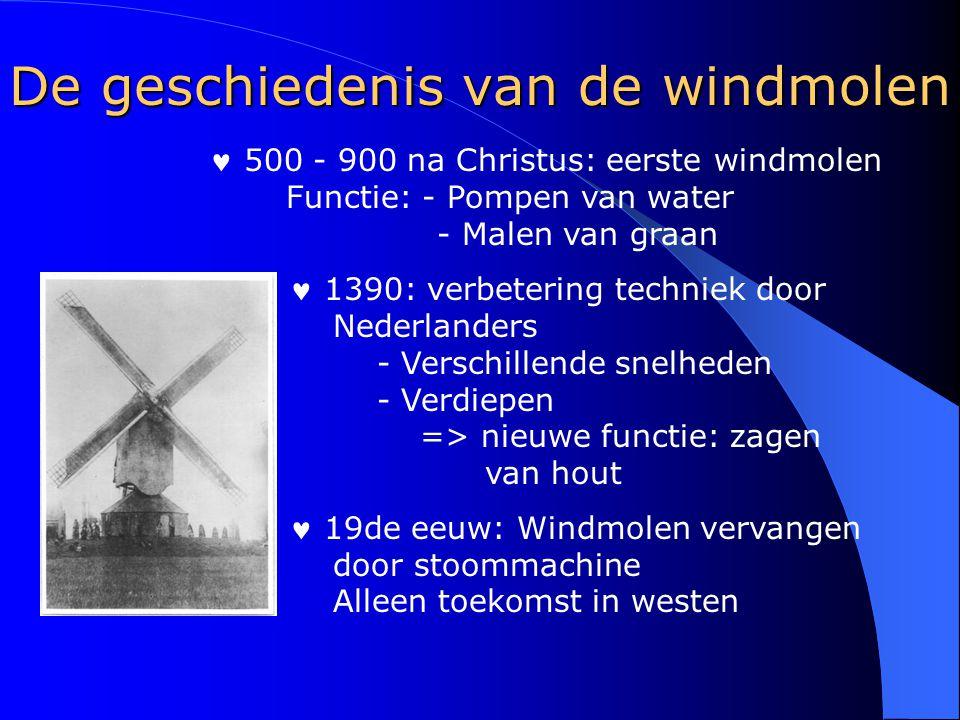 De geschiedenis van de windmolen