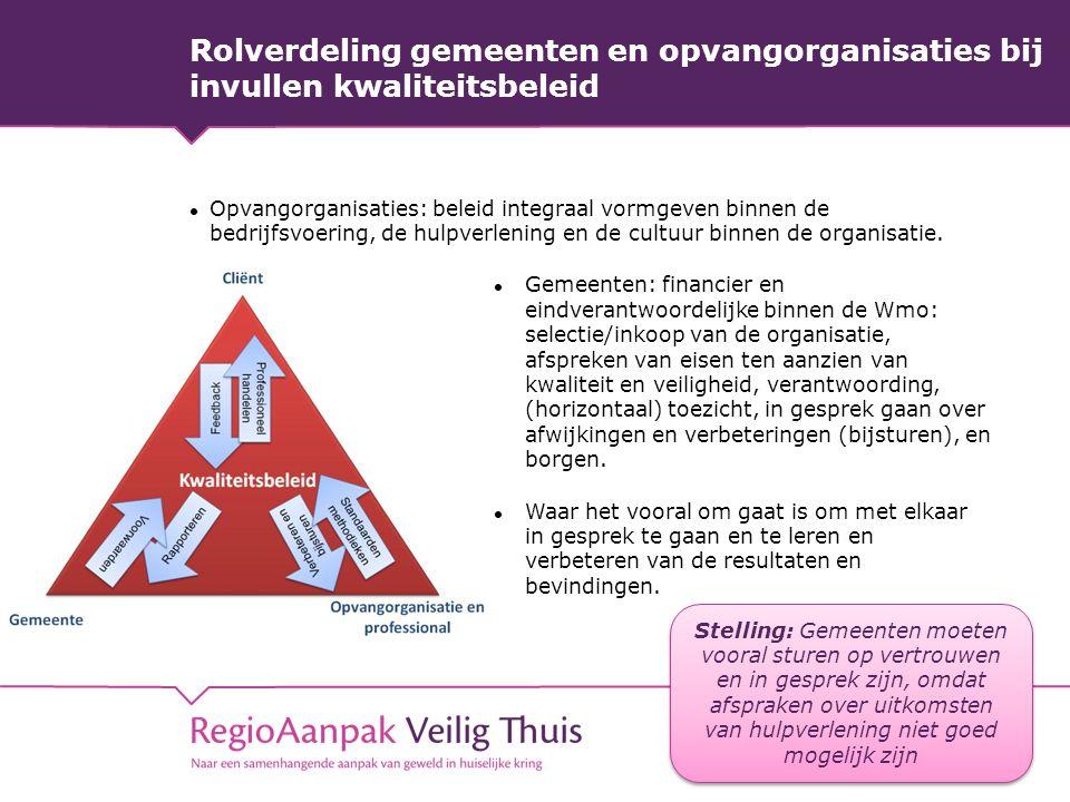 Rolverdeling gemeenten en opvangorganisaties bij invullen kwaliteitsbeleid
