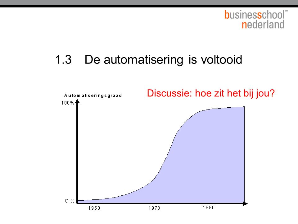 1.3 De automatisering is voltooid