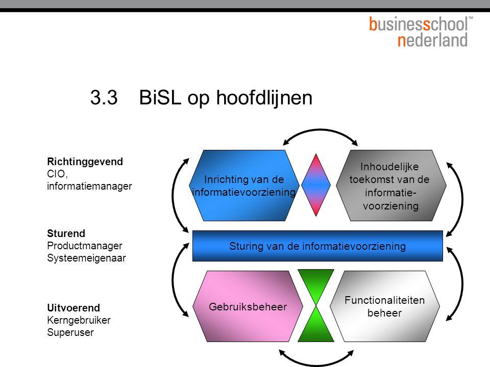 3.3 BiSL op hoofdlijnen Gebruiksbeheer Functionaliteiten beheer