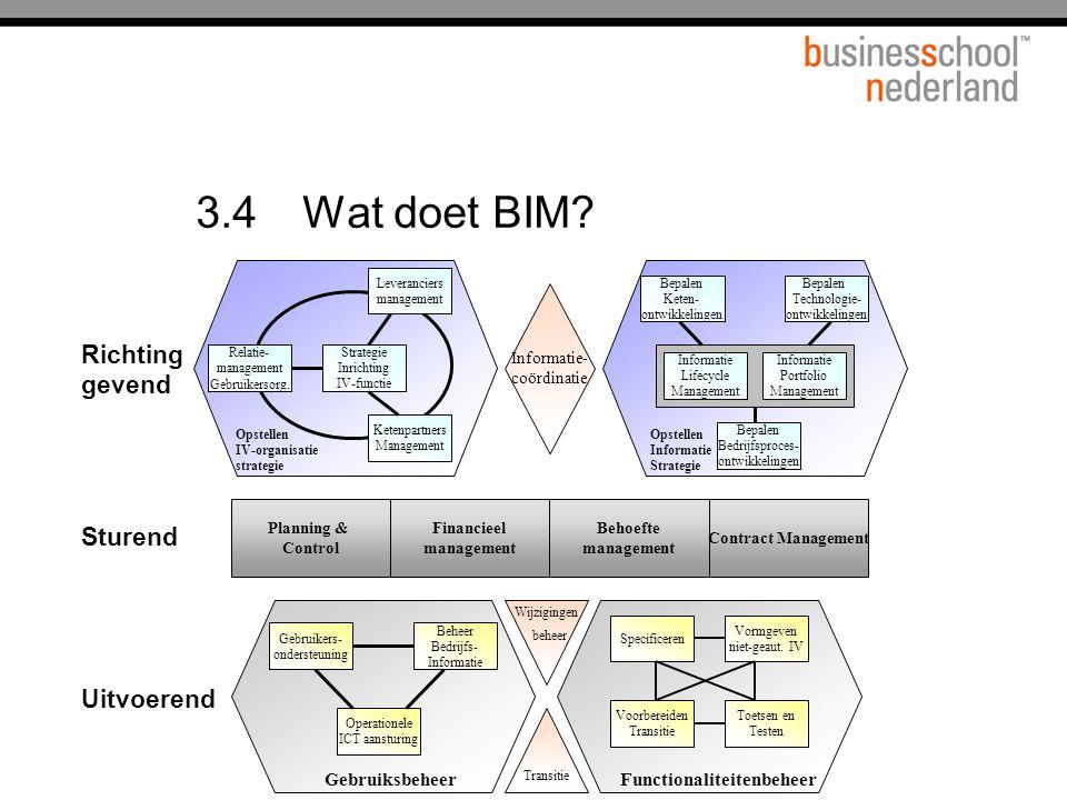 3.4 Wat doet BIM Richting gevend Sturend Uitvoerend Gebruiksbeheer