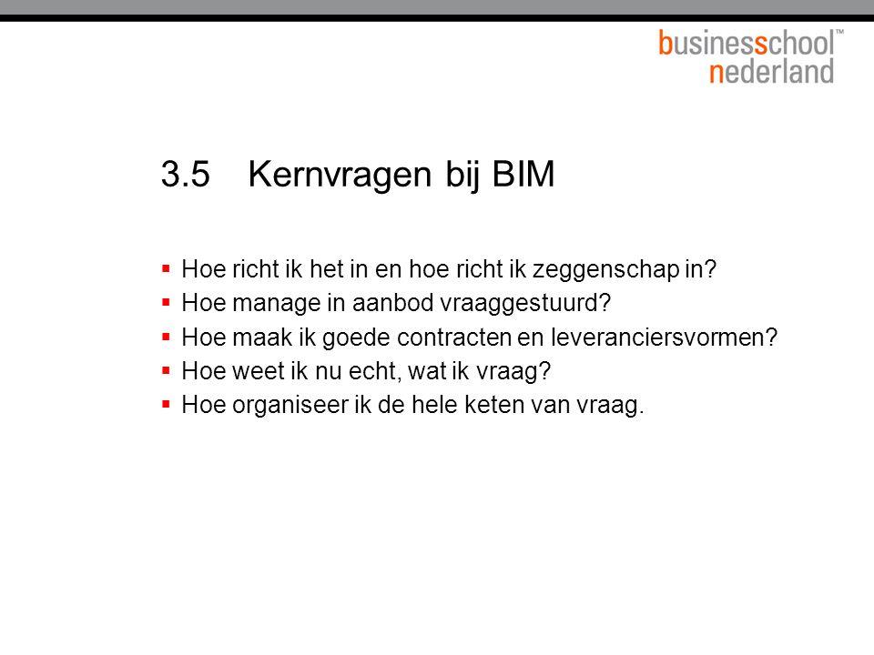 3.5 Kernvragen bij BIM Hoe richt ik het in en hoe richt ik zeggenschap in Hoe manage in aanbod vraaggestuurd