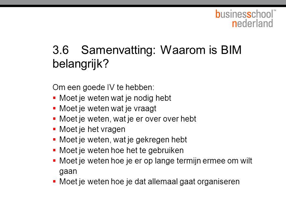 3.6 Samenvatting: Waarom is BIM belangrijk
