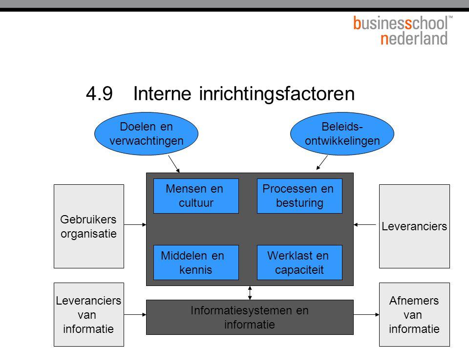 4.9 Interne inrichtingsfactoren