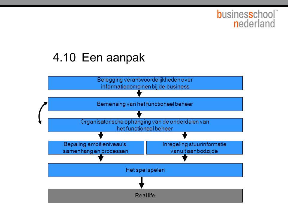 4.10 Een aanpak Belegging verantwoordelijkheden over