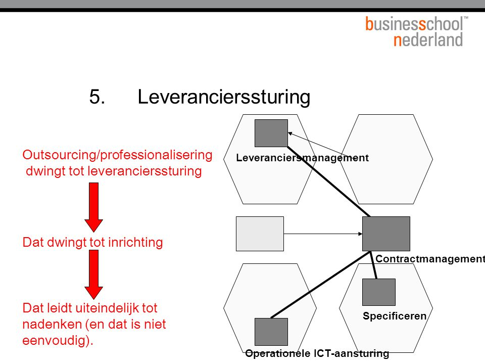 5. Leverancierssturing Outsourcing/professionalisering