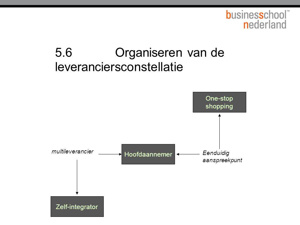 5.6 Organiseren van de leveranciersconstellatie