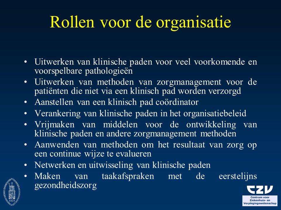 Rollen voor de organisatie