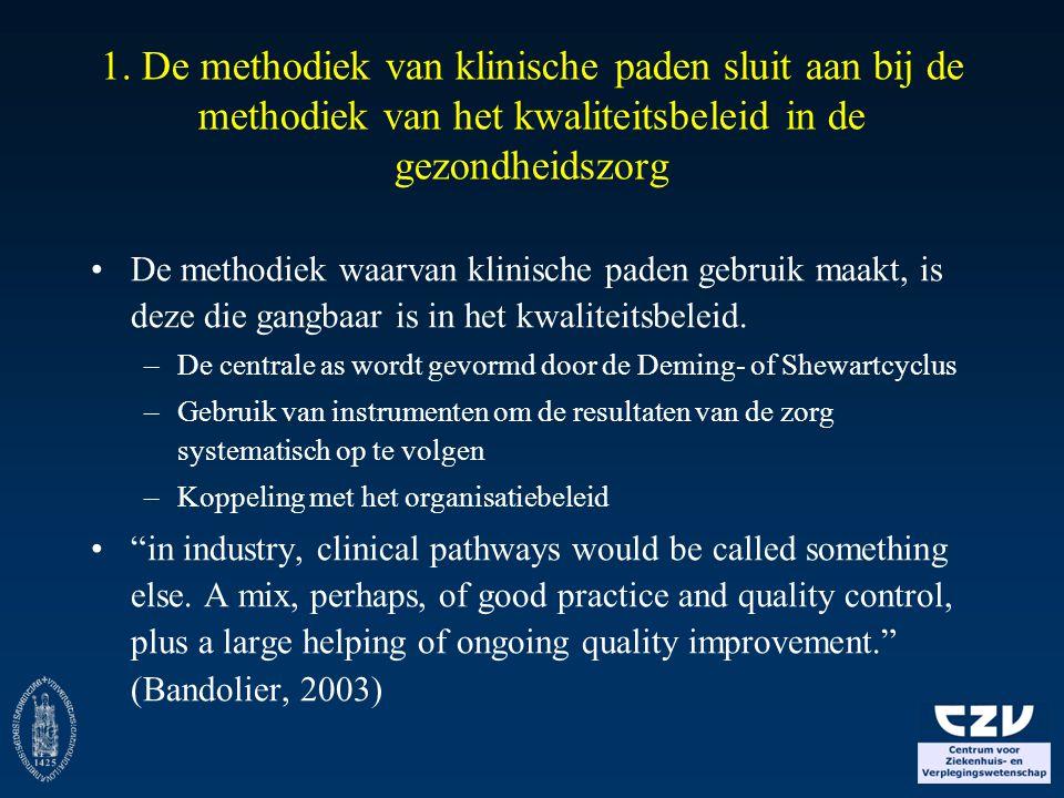 1. De methodiek van klinische paden sluit aan bij de methodiek van het kwaliteitsbeleid in de gezondheidszorg