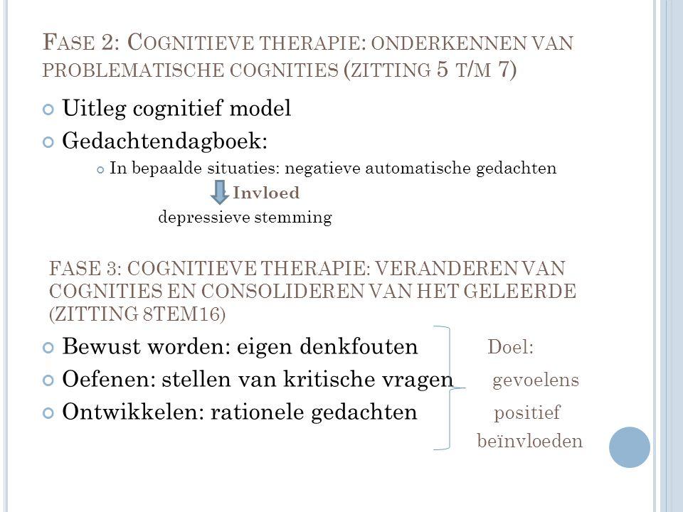 Uitleg cognitief model Gedachtendagboek: