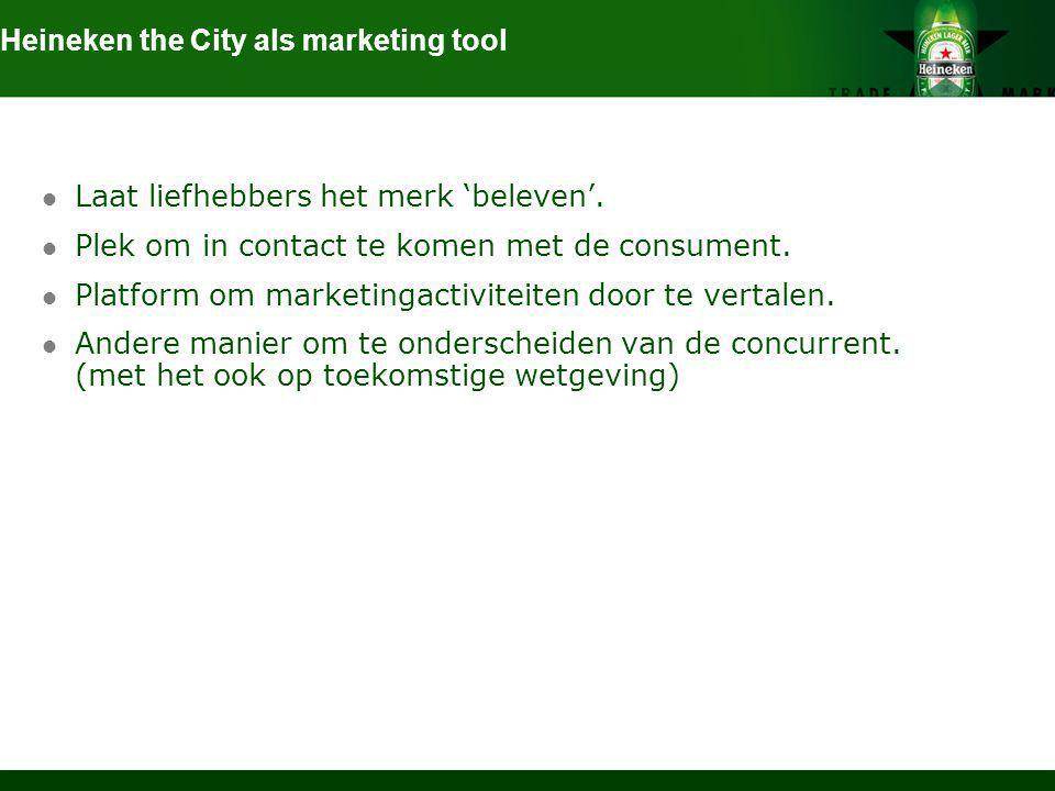Heineken the City als marketing tool