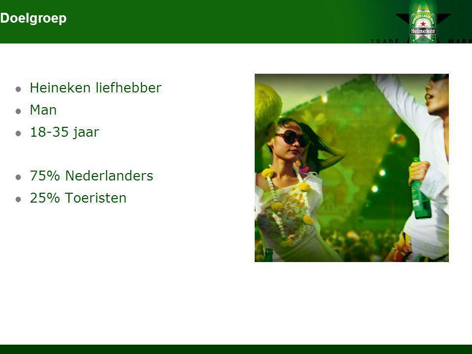Doelgroep Heineken liefhebber Man 18-35 jaar 75% Nederlanders