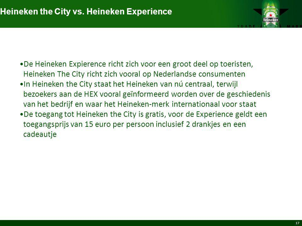 Heineken the City vs. Heineken Experience