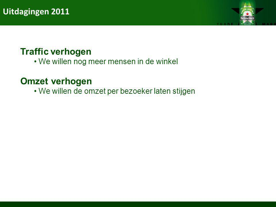 Uitdagingen 2011 Traffic verhogen Omzet verhogen