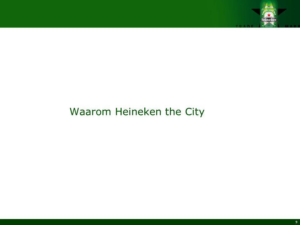 Waarom Heineken the City