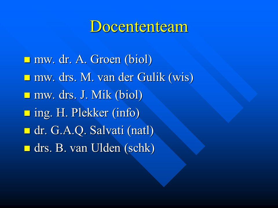 Docententeam mw. dr. A. Groen (biol) mw. drs. M. van der Gulik (wis)