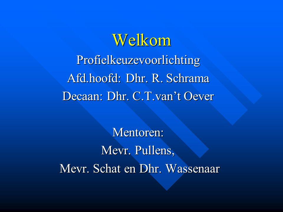 Welkom Profielkeuzevoorlichting Afd.hoofd: Dhr. R. Schrama