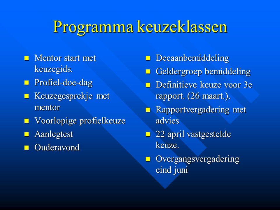 Programma keuzeklassen