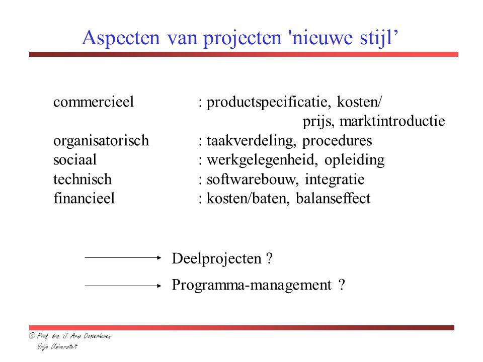 Aspecten van projecten nieuwe stijl'