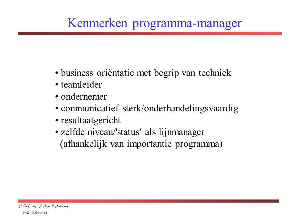 Kenmerken programma-manager