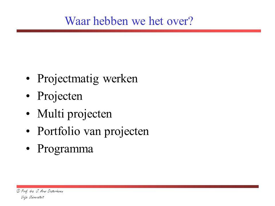 Portfolio van projecten Programma