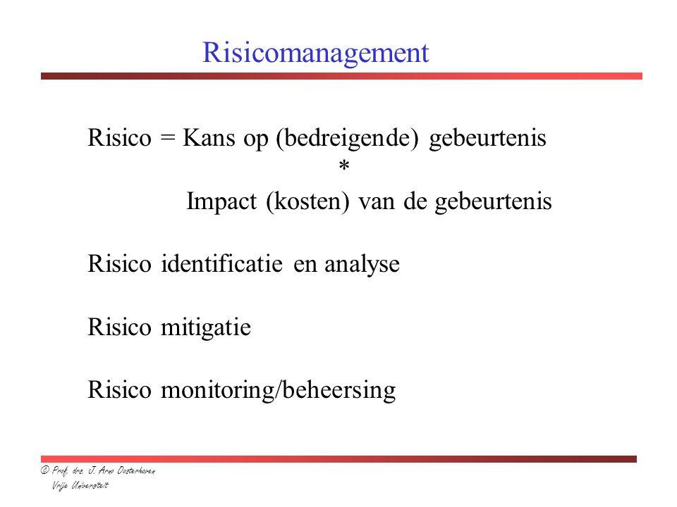 Risicomanagement Risico = Kans op (bedreigende) gebeurtenis *