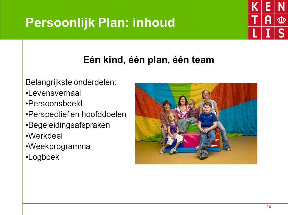 Persoonlijk Plan: inhoud