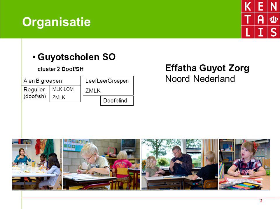 Organisatie Guyotscholen SO cluster 2 Doof/SH Effatha Guyot Zorg