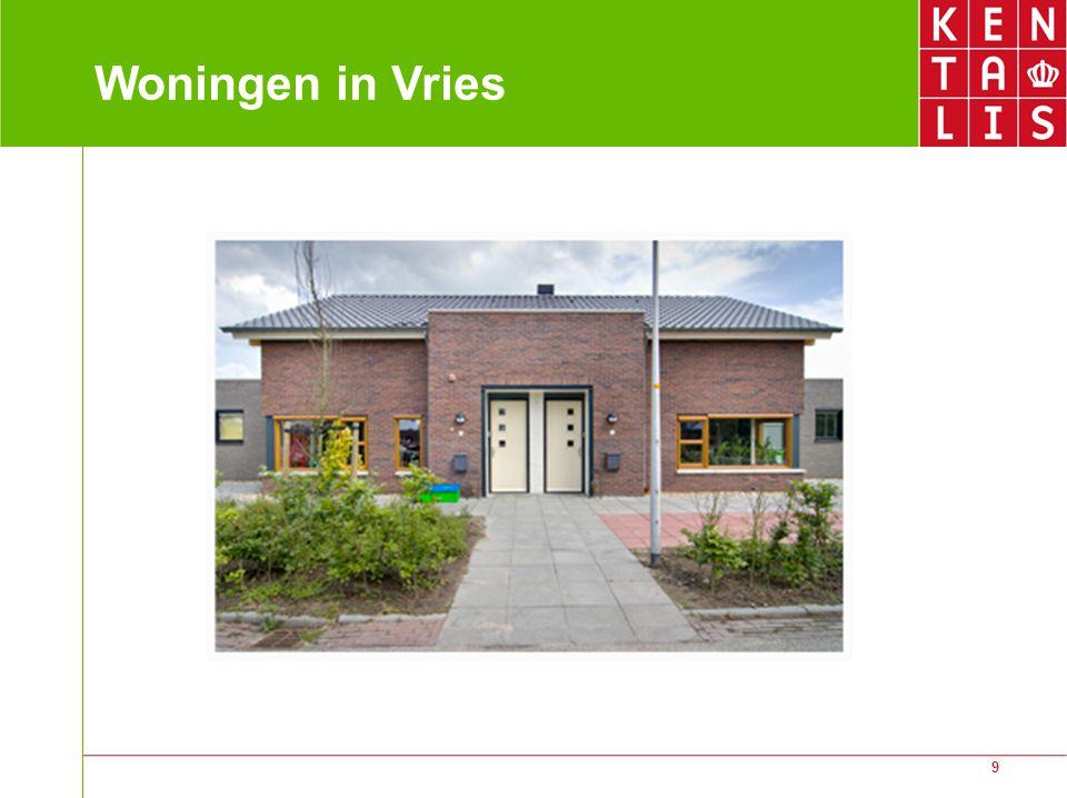 Woningen in Vries Linda 2 nieuwe dubbele woonhuizen met 4 slaapkamers.