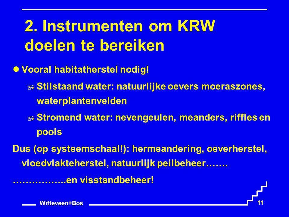 2. Instrumenten om KRW doelen te bereiken