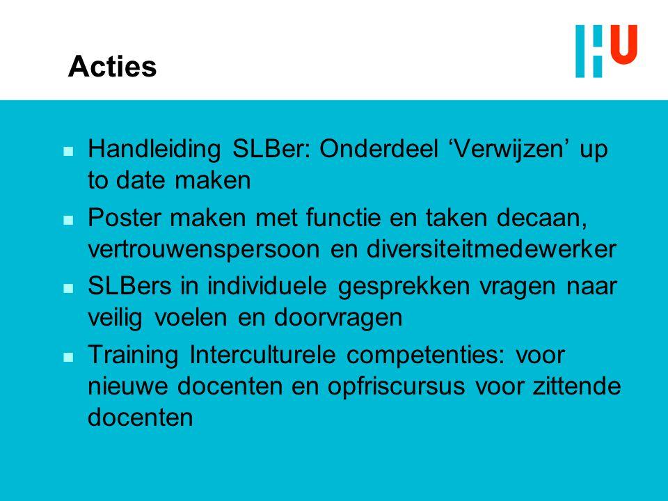 Acties Handleiding SLBer: Onderdeel 'Verwijzen' up to date maken