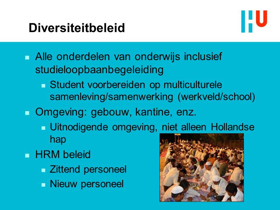 Diversiteitbeleid Alle onderdelen van onderwijs inclusief studieloopbaanbegeleiding.
