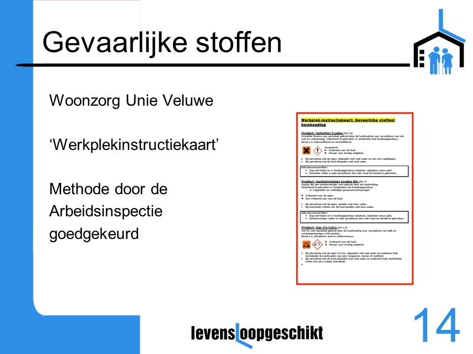 Gevaarlijke stoffen Woonzorg Unie Veluwe 'Werkplekinstructiekaart'