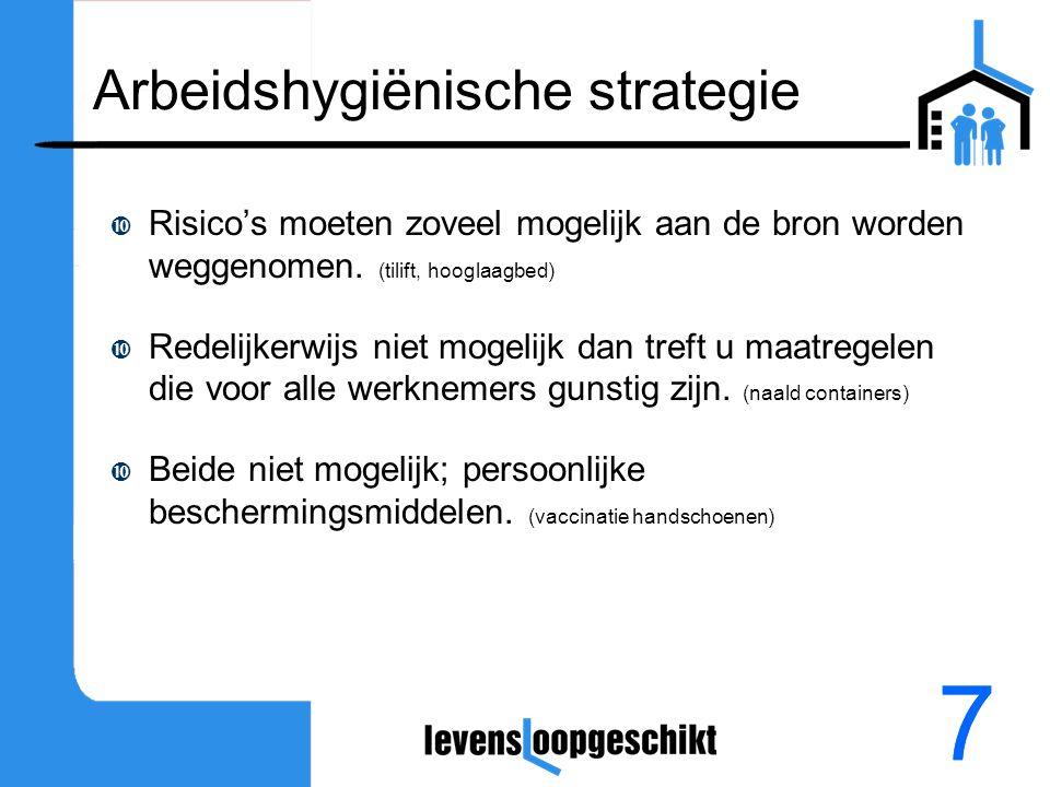 Arbeidshygiënische strategie