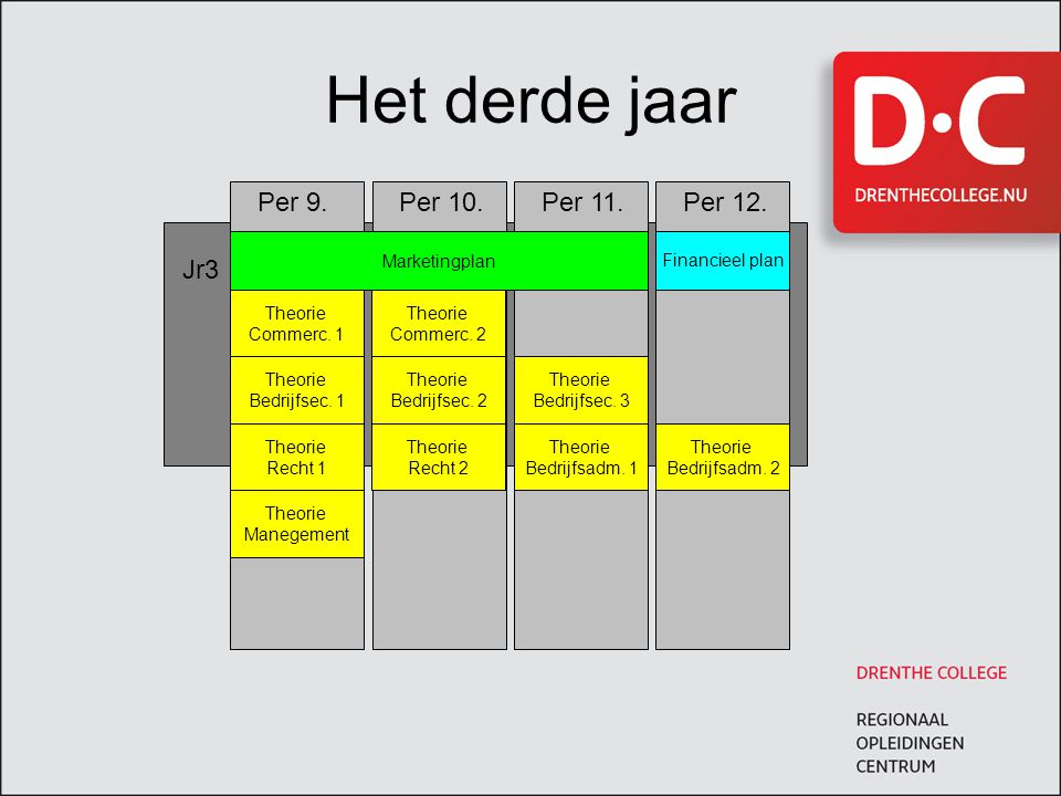 Het derde jaar Per 9. Per 10. Per 11. Per 12. Jr3 Marketingplan