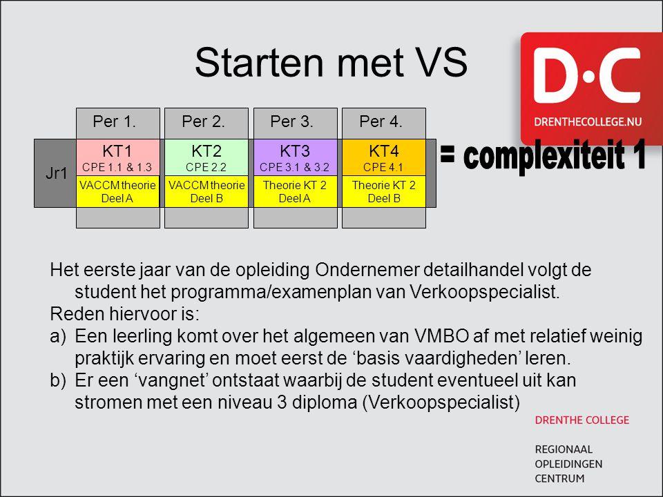 Starten met VS = complexiteit 1