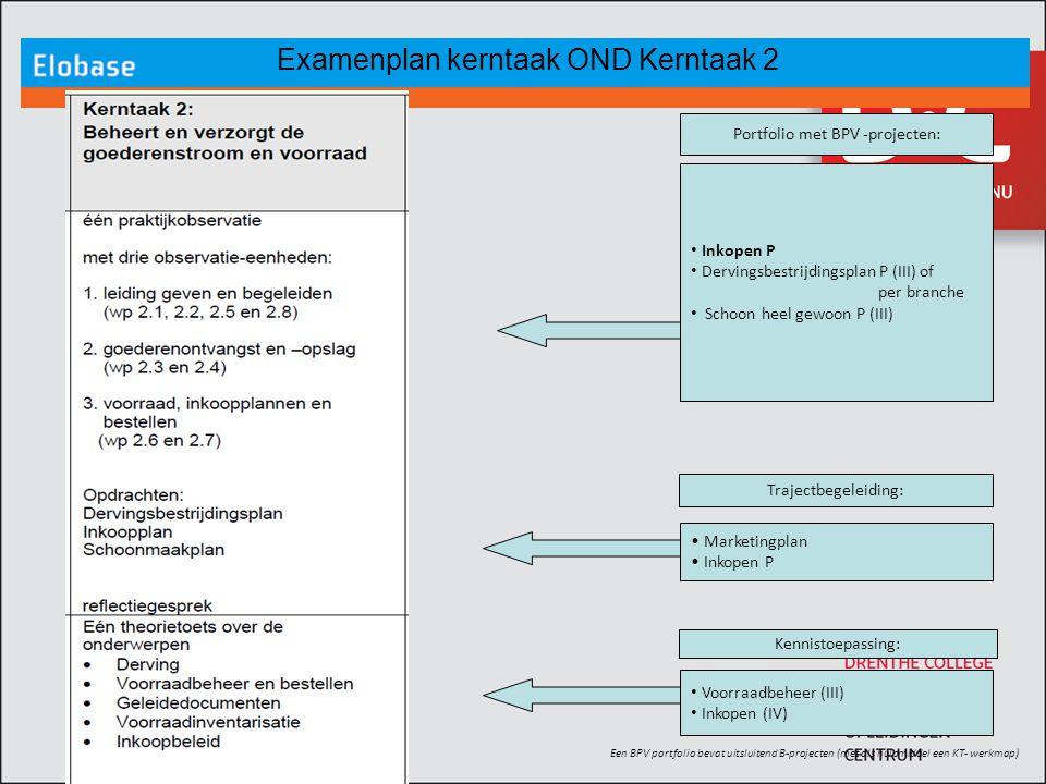 Examenplan kerntaak OND Kerntaak 2