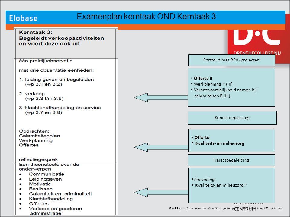 Examenplan kerntaak OND Kerntaak 3