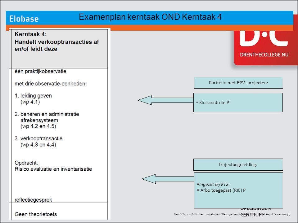 Examenplan kerntaak OND Kerntaak 4