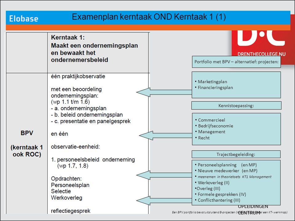 Examenplan kerntaak OND Kerntaak 1 (1)
