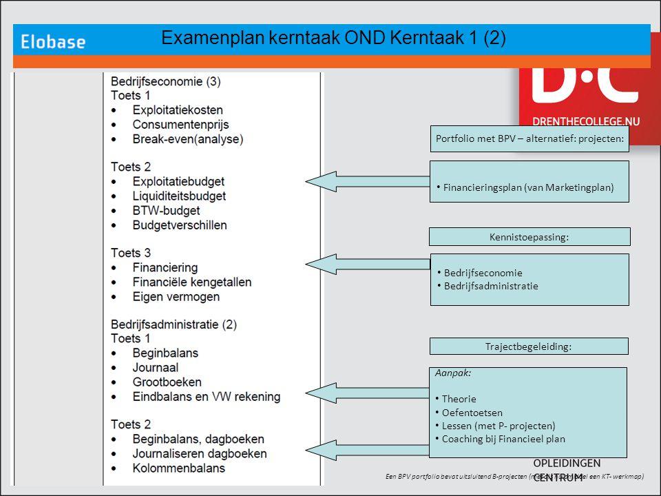 Examenplan kerntaak OND Kerntaak 1 (2)