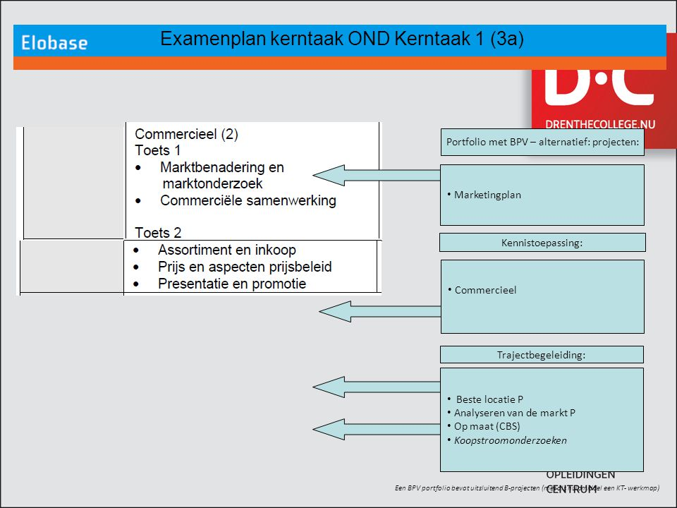 Examenplan kerntaak OND Kerntaak 1 (3a)