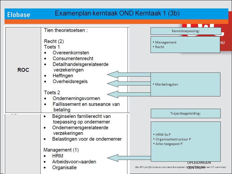 Examenplan kerntaak OND Kerntaak 1 (3b)