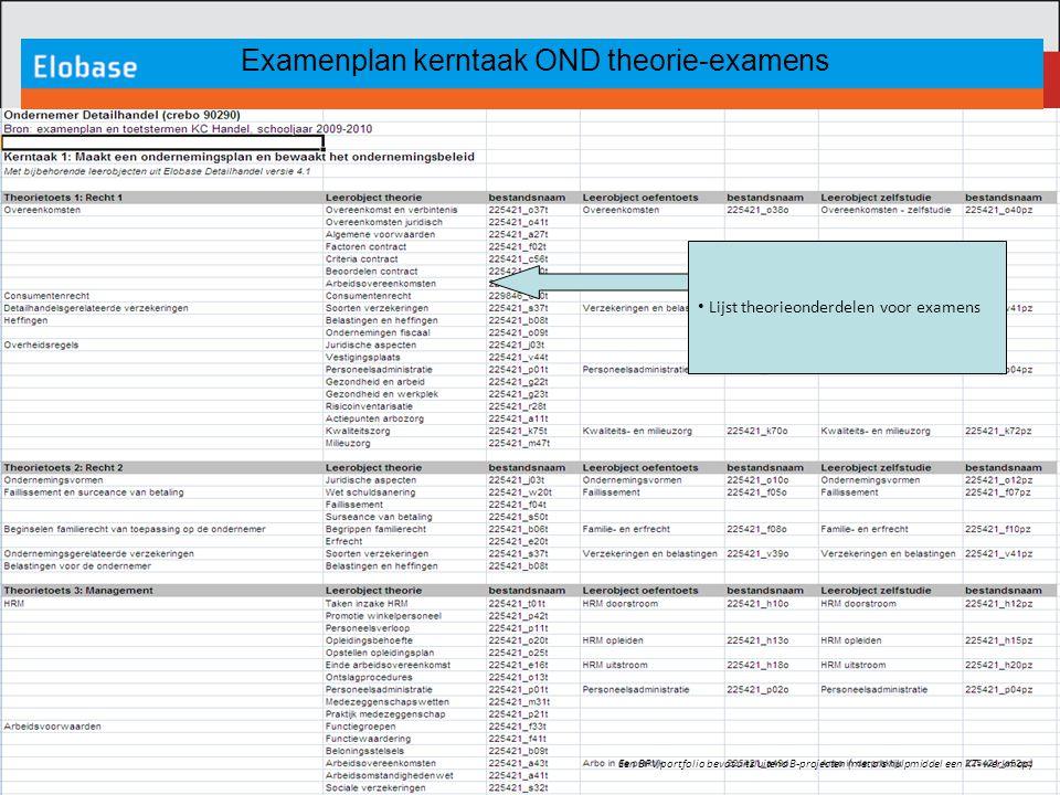 Examenplan kerntaak OND theorie-examens
