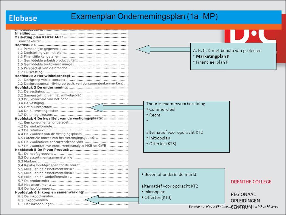 Examenplan Ondernemingsplan (1a -MP)