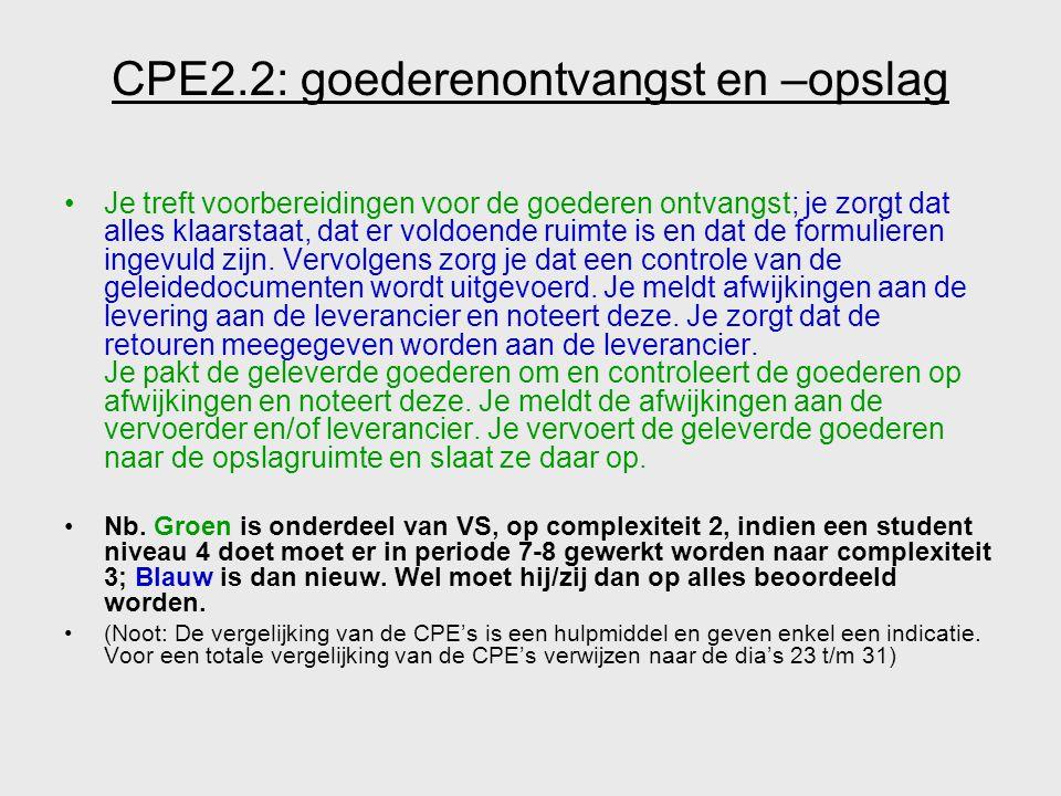 CPE2.2: goederenontvangst en –opslag