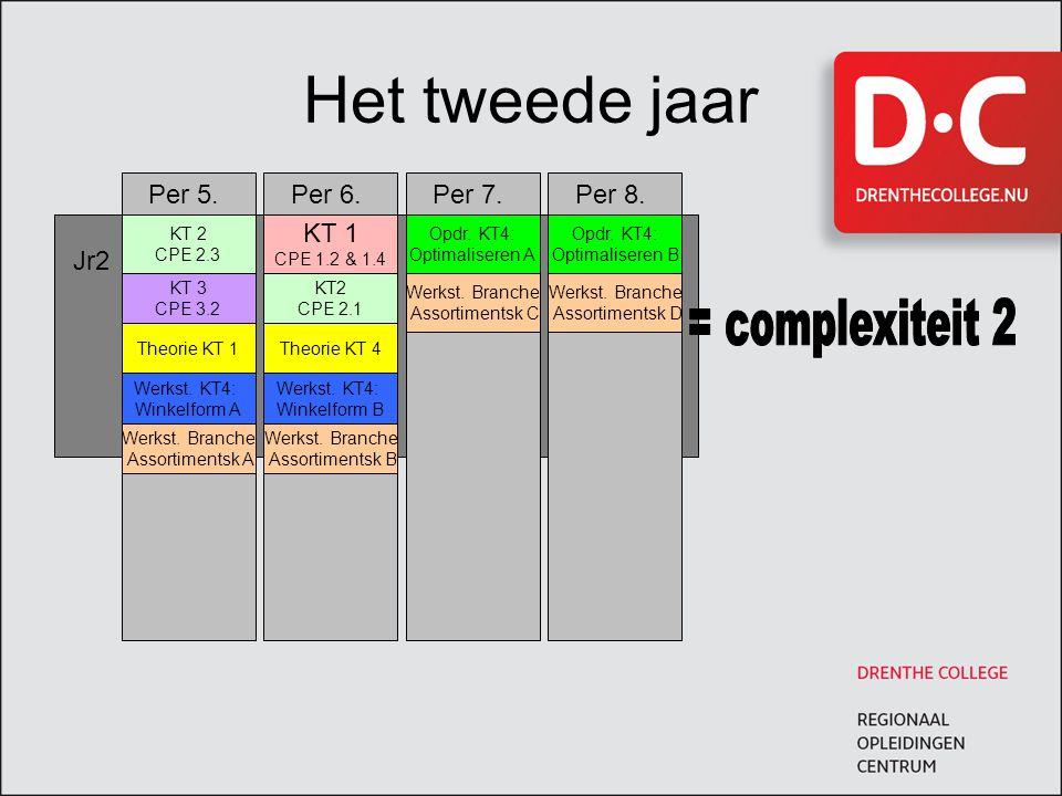 Het tweede jaar = complexiteit 2 Per 5. Per 6. Per 7. Per 8. KT 1 Jr2